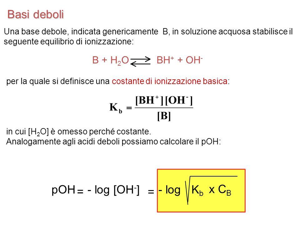 Basi deboli pOH x CB = Kb - log [OH-] - log B + H2O BH+ + OH-